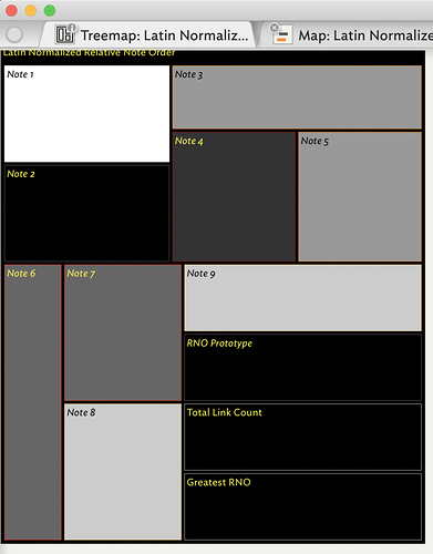 Treemap%20-%20NRNO%20by%20color