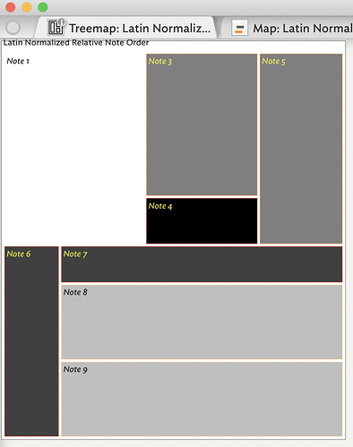 Treemap%20-%20NRNO%20by%20size%20%26%20color
