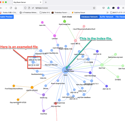 org-roam-Indexing
